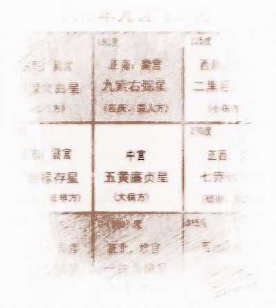 2013年九宫飞星风水布局及破解