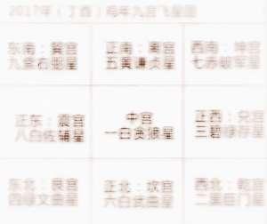 2017年龙8国际官方网站方位九宫图吉凶,2017年九宫飞星图详解