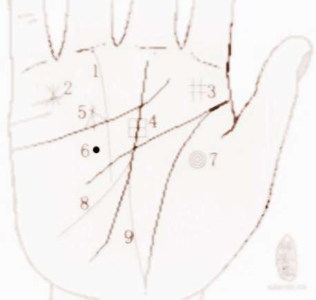 手部痣相代表什么
