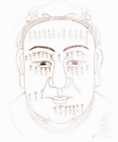 男人鼻子长痣面相图