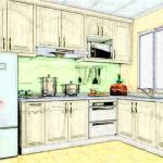 厨房门对卫生间门好吗