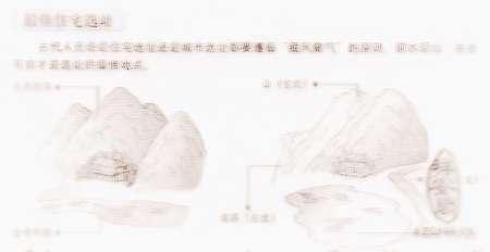 龙8国际官方网站堪舆
