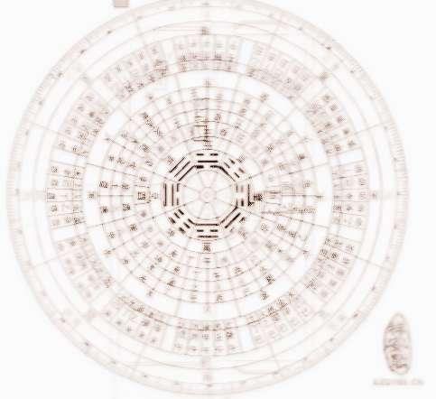 后天八卦图看阴宅龙8国际官方网站