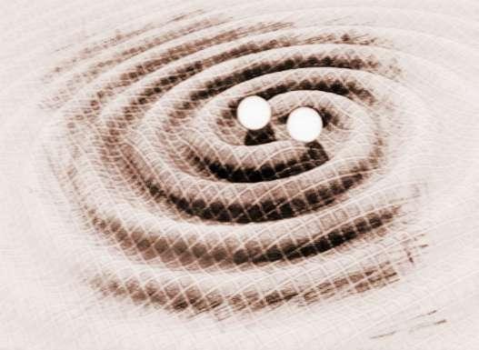 引力波是谁提出来的