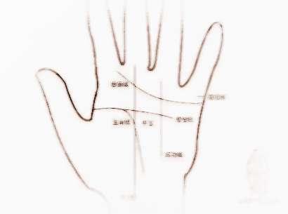 手相十字形相术