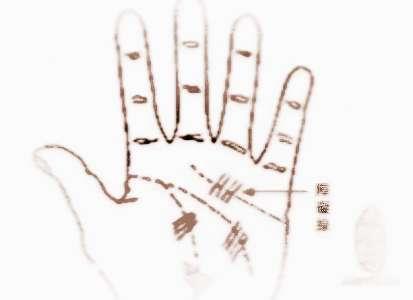 手相中的障碍线