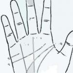 有此手紋的人注定是有錢人