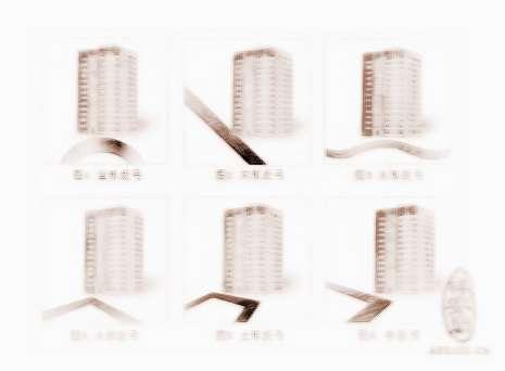 現代樓房風水圖解