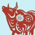 2021年屬牛本命年戴什么轉運吉祥物?